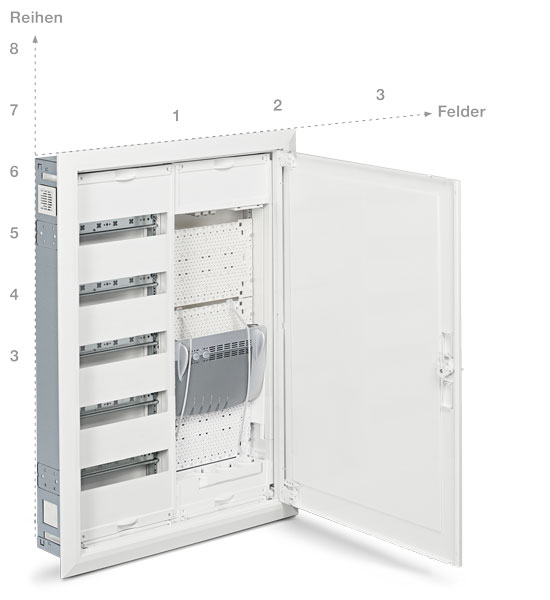 Feldverteiler Unterputz Ultraflach Nur 110 Mm Einbauhohe